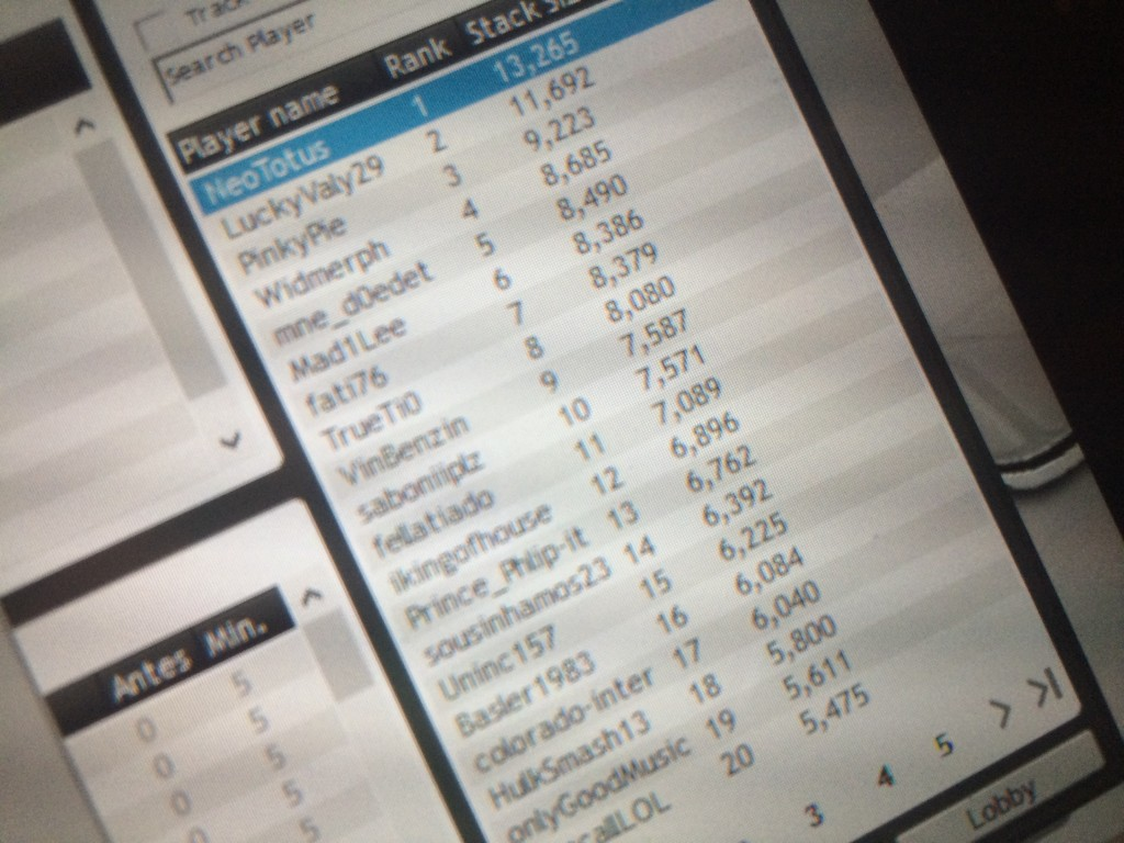 PARTY POKER DAILY MAJOR ONLINE TOURNAMENT (2)